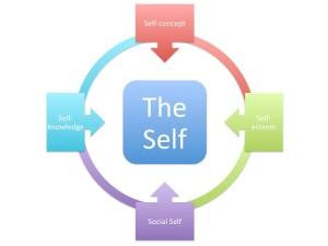 The_Self
